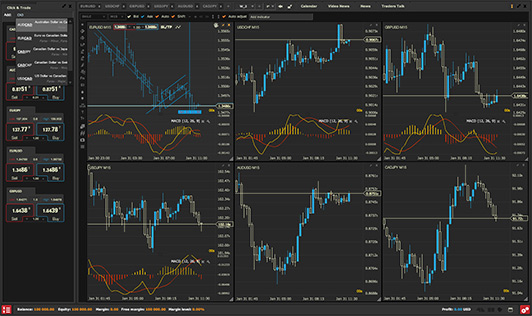 Forex online trading software free download